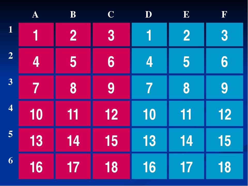 Какое из чисел делится одновременно и на 3 и на 5? 1 455 60 125 33 353