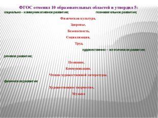 ФГОС отменил 10 образовательных областей и утвердил 5: социально - коммуникат