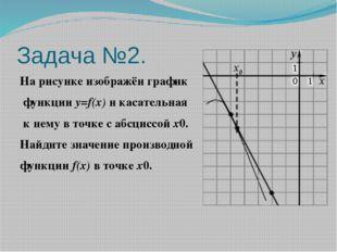 Задача №2. На рисунке изображён график функции y=f(x)и касательная к нему в