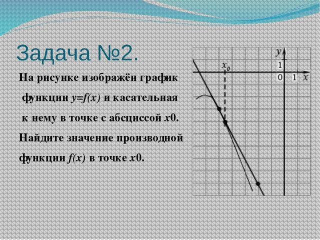 Задача №2. На рисунке изображён график функции y=f(x)и касательная к нему в...