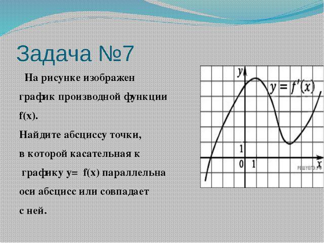 Задача №7  На рисунке изображен график производной функции f(x). Найдите абс...