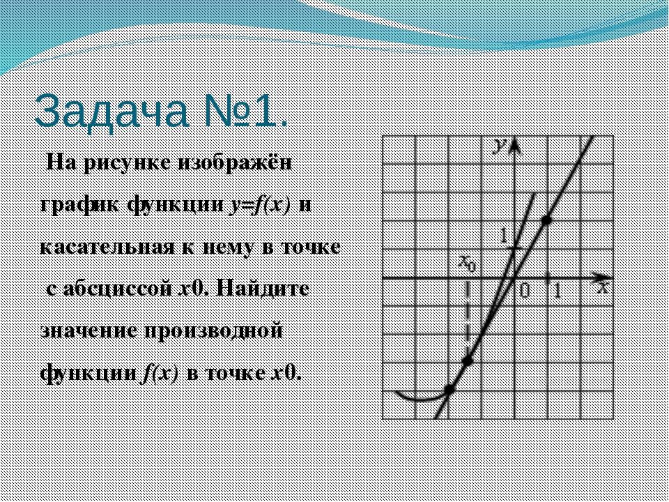 Задача №1. На рисунке изображён график функцииy=f(x)и касательная к нему в...