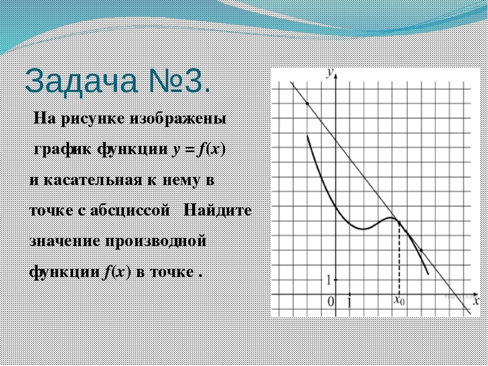 Задача №3. На рисунке изображены график функцииy=f(x) и касательная к нему...
