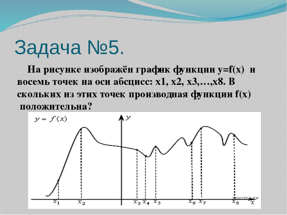 Задача №5. На рисунке изображён график функцииу=f(x) и восемь точек на оси...