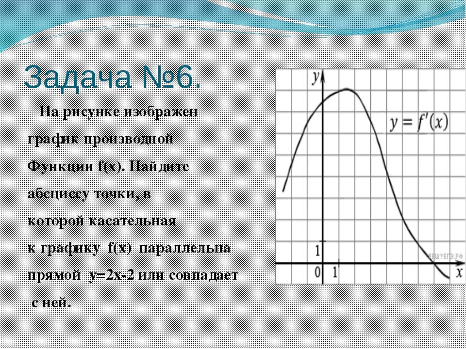 Задача №6.  На рисунке изображен график производной Функции f(x). Найдите аб...