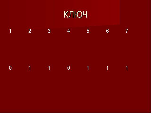 КЛЮЧ 1234567 0110111