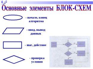 - начало, конец алгоритма - ввод, вывод данных - шаг, действие - проверка усл