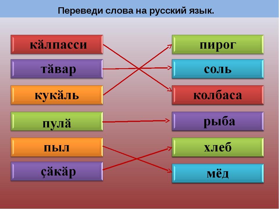 Переведи слова на русский язык.