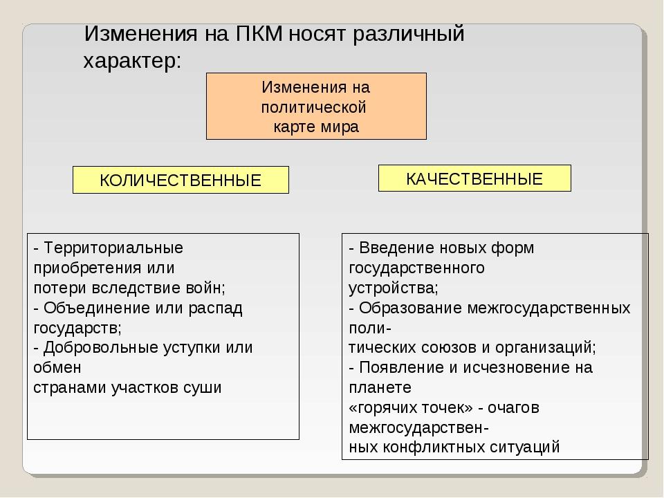 Изменения на ПКМ носят различный характер: Изменения на политической карте ми...