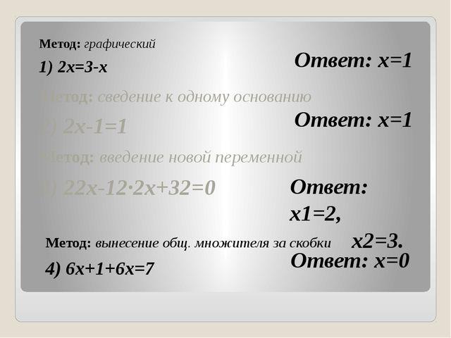 Метод: графический 1) 2x=3-x Метод: вынесение общ. множителя за скобки 4) 6x+...