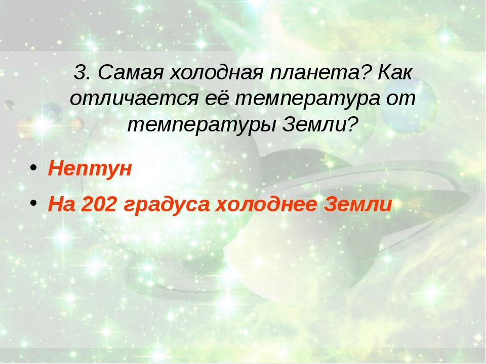 """Конспект урока """"Земля - планета Солнечной системы"""" 5 класс ФГОС"""