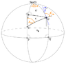 Meridian convergence and spehrical excess.png