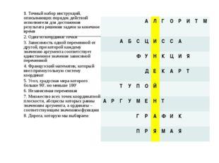 1. Точный набор инструкций, описывающих порядок действий исполнителя для дост