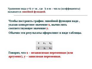 Уравнение вида y=k x+ m , где k и m – числа (коэффициенты) называется линейн