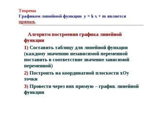 Алгоритм построения графика линейной функции 1) Составить таблицу для линейн