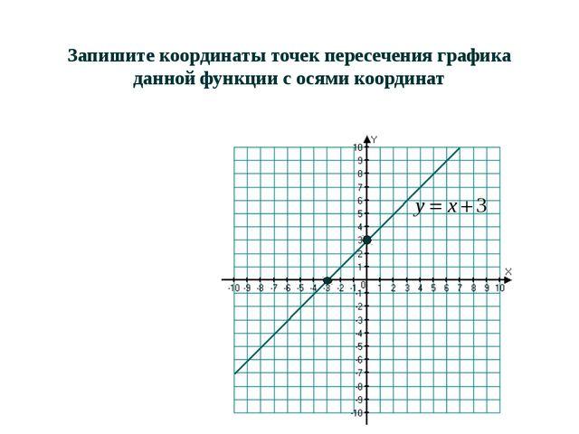 Запишите координаты точек пересечения графика данной функции с осями координат