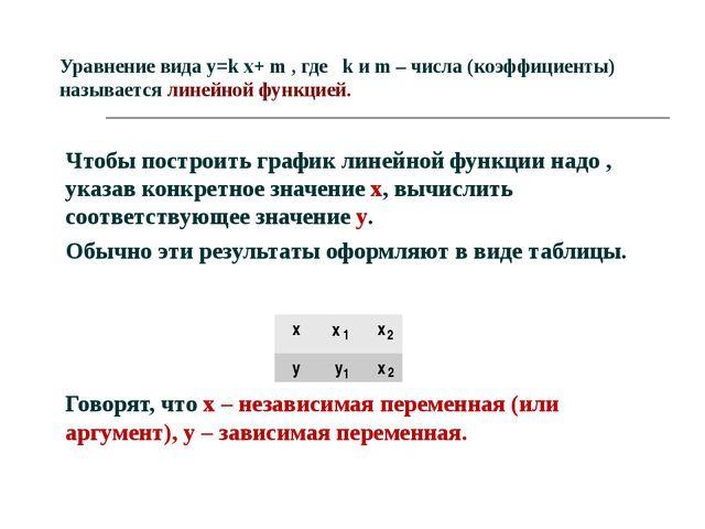 Уравнение вида y=k x+ m , где k и m – числа (коэффициенты) называется линейн...