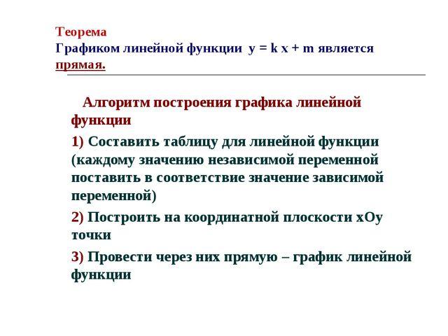 Алгоритм построения графика линейной функции 1) Составить таблицу для линейн...