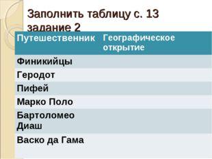 Заполнить таблицу с. 13 задание 2 Путешественник Географическое открытие Фин