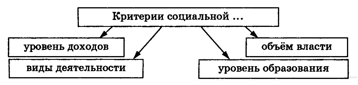 http://reshuege.ru:89/files/3274.png