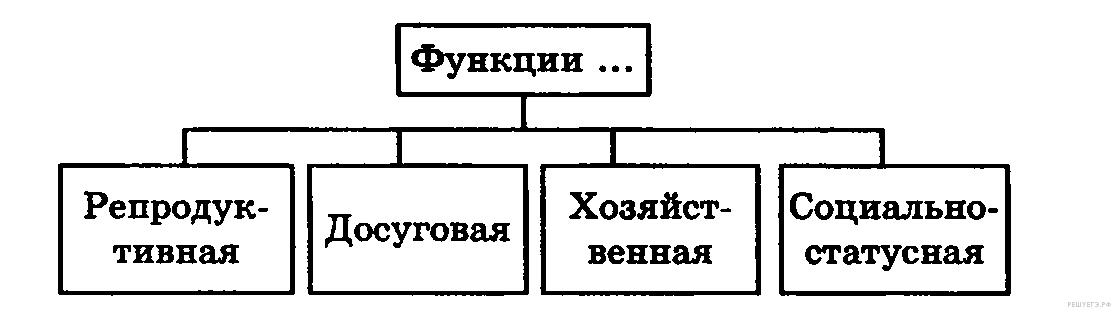 http://soc.reshuege.ru/get_file?id=3172