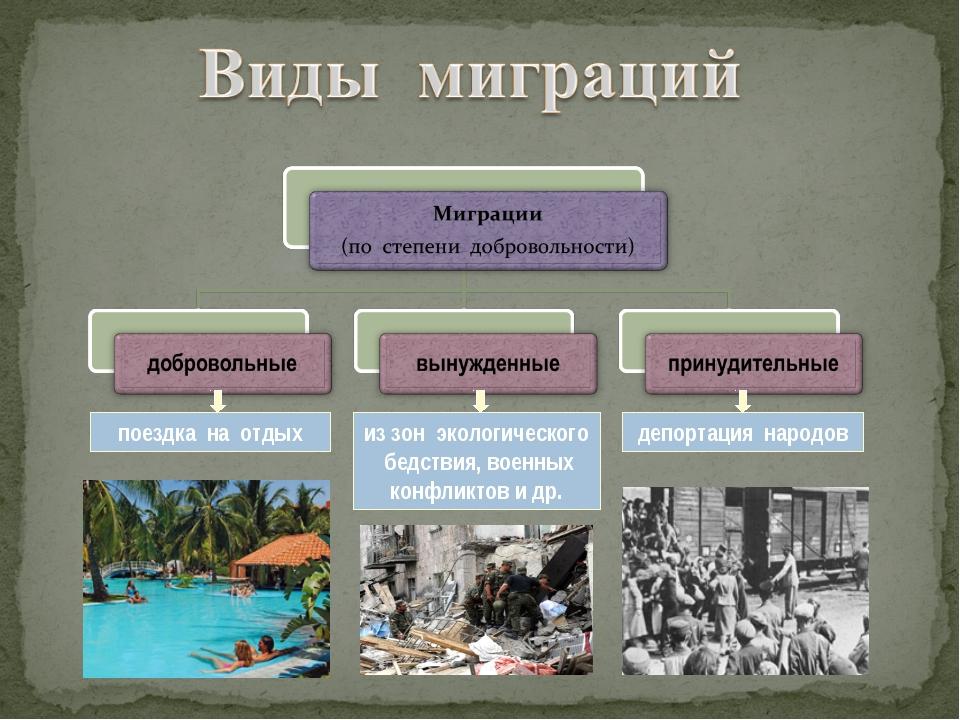 поездка на отдых из зон экологического бедствия, военных конфликтов и др. деп...
