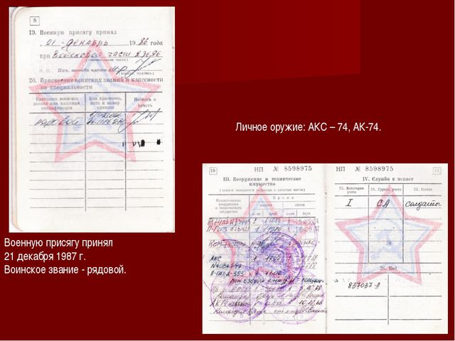 Военную присягу принял 21 декабря 1987 г. Воинское звание - рядовой. Личное о...