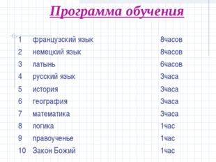 Программа обучения 1французский язык8часов 2немецкий язык8часов 3латынь