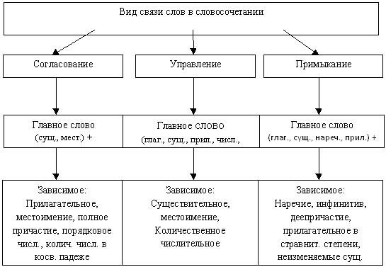 http://festival.1september.ru/articles/614440/img1.gif