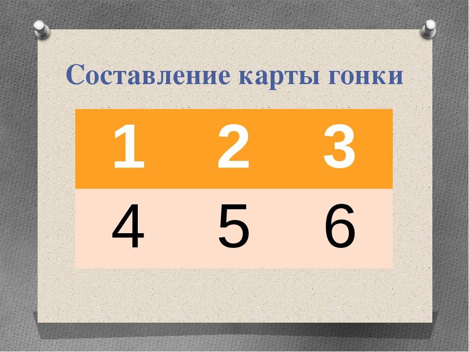 Составление карты гонки 1 2 3 4 5 6