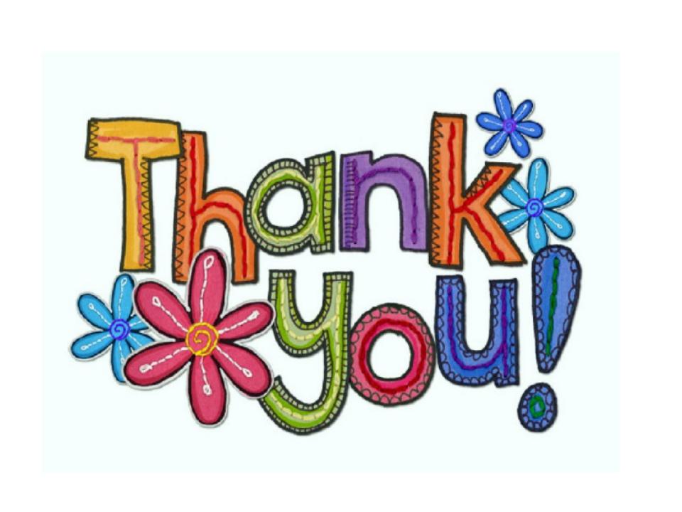 Как поблагодарить за поздравления по-английски