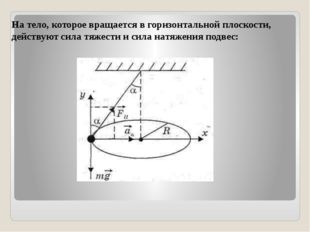 На тело, которое вращается в горизонтальной плоскости, действуют сила тяжести