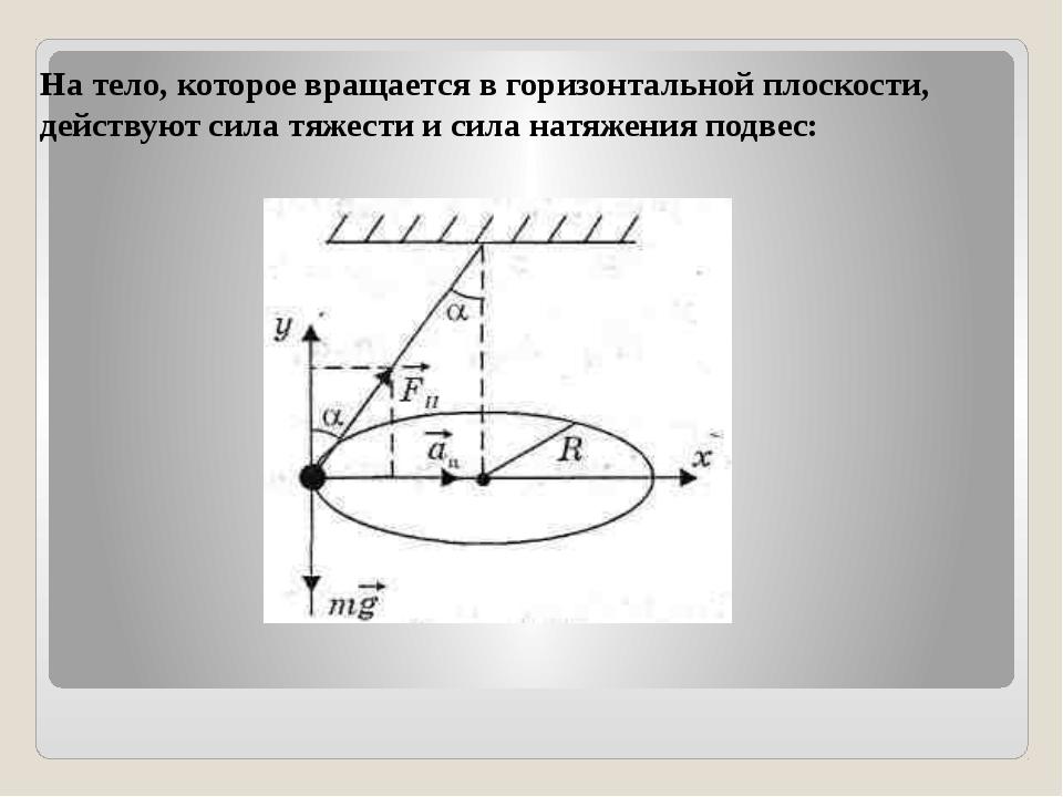 На тело, которое вращается в горизонтальной плоскости, действуют сила тяжести...