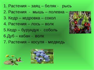 1. Растения – заяц – беляк - рысь 2. Растения - мышь – полевка – лиса 3. Кедр
