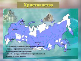 Основные этапы формирования религии: 988 г. - принятие христианства в Древнер