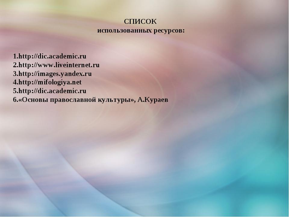 СПИСОК использованных ресурсов: http://dic.academic.ru http://www.liveinterne...