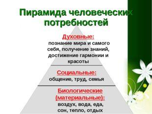 Пирамида человеческих потребностей Социальные: общение, труд, семья Духовные: