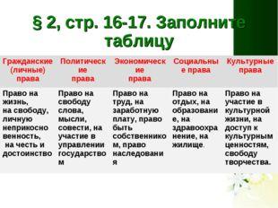 § 2, стр. 16-17. Заполните таблицу Гражданские (личные) праваПолитические пр