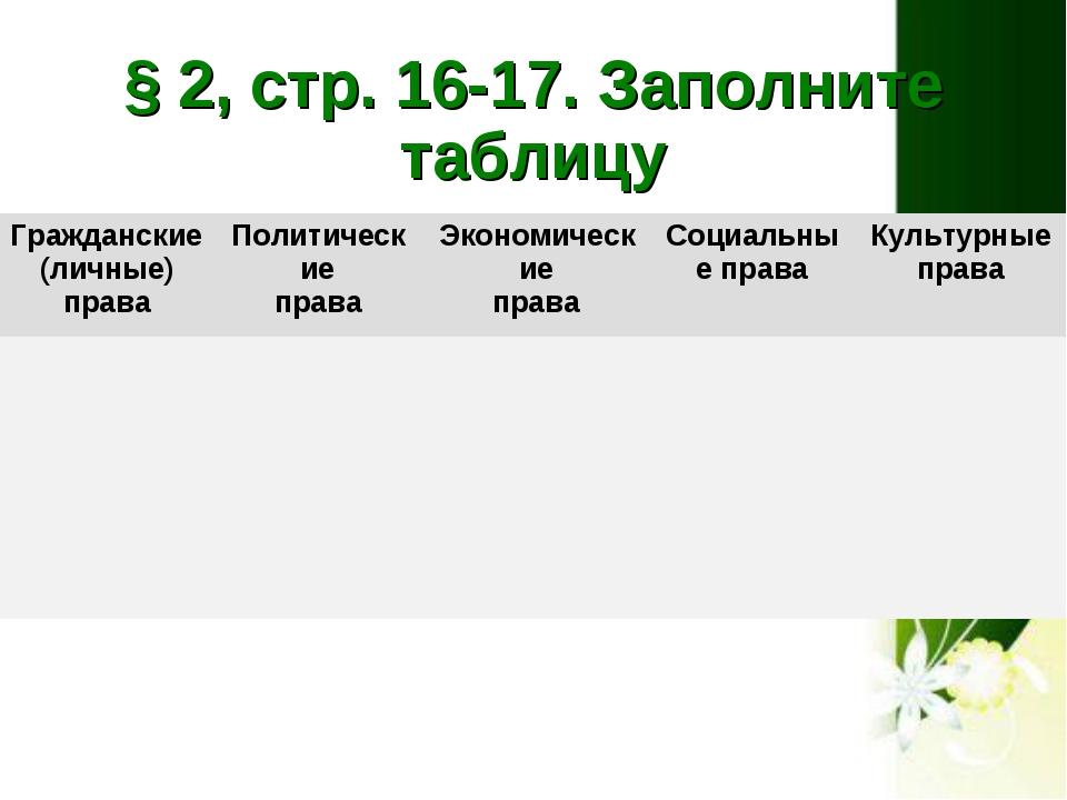 § 2, стр. 16-17. Заполните таблицу Гражданские (личные) праваПолитические пр...