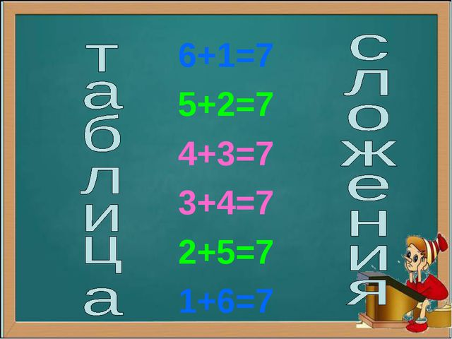 6+1=7 5+2=7 4+3=7 3+4=7 2+5=7 1+6=7