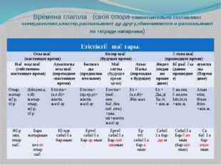Времена глагола (своя опора-самостоятельно составляют схему,конспект,кластер,