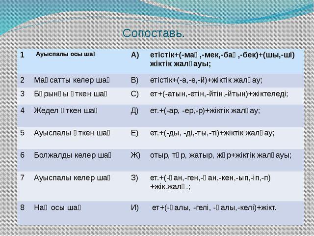 Сопоставь. 1 Ауыспалыосышақ  А) етістік+(-мақ,-мек,-бақ,-бек)+(шы,-ші)жіктік...