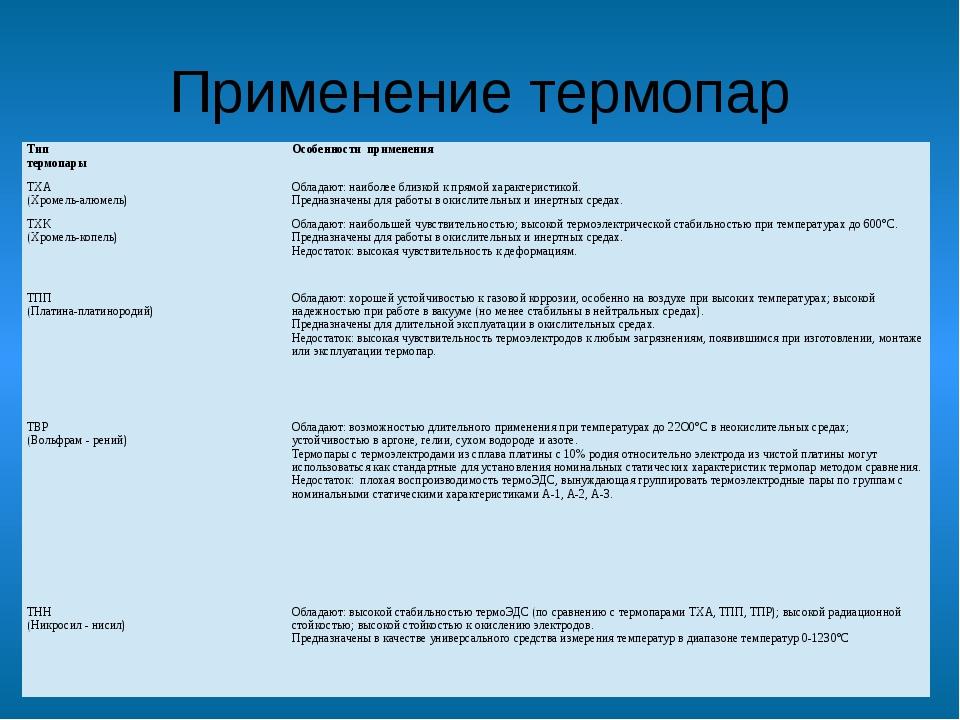 Применение термопар Тип термопары Особенности применения ТХА (Хромель-алюмель...