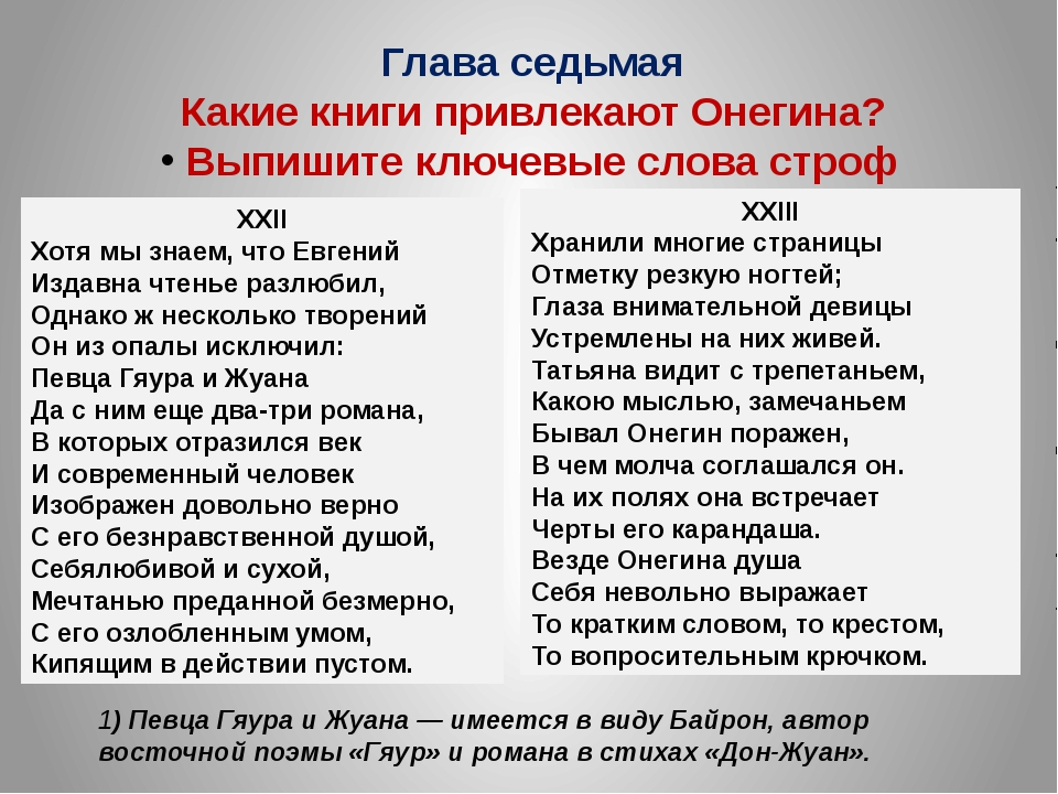 XXII Хотя мы знаем, что Евгений Издавна чтенье разлюбил, Однако ж несколько т...