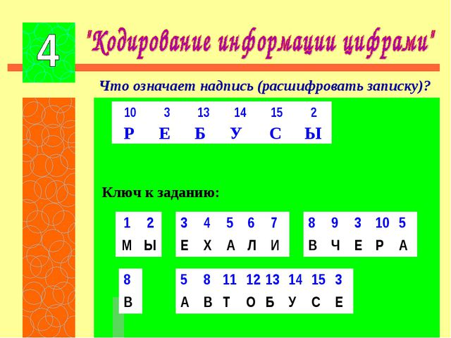 Что означает надпись (расшифровать записку)? Р Е Б У С Ы Ключ к заданию: 103...