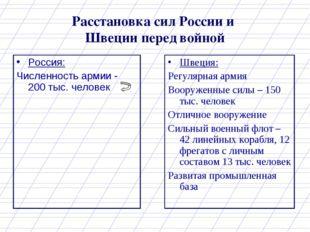 Расстановка сил России и Швеции перед войной Россия: Численность армии - 200