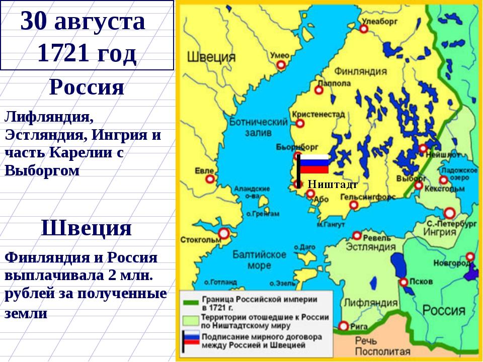 30 августа 1721 год Ништадт Россия Лифляндия, Эстляндия, Ингрия и часть Карел...