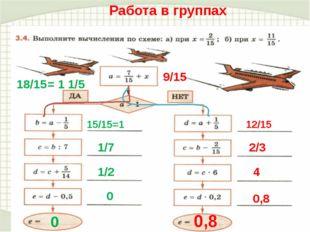 Работа в группах 9/15 12/15 2/3 4 0,8 0,8 18/15 = 1 1/5 15/15=1 1/7 1/2 0 0