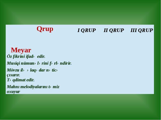 Qrup Meyar I QRUP II QRUP III QRUP Öz fikrini ifadə edir. Musiqinümunələrinif...