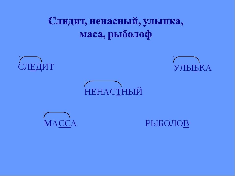 СЛЕДИТ НЕНАСТНЫЙ УЛЫБКА МАССА РЫБОЛОВ
